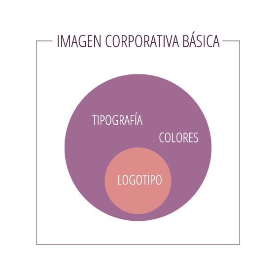 Imagen corporativa - logotipo