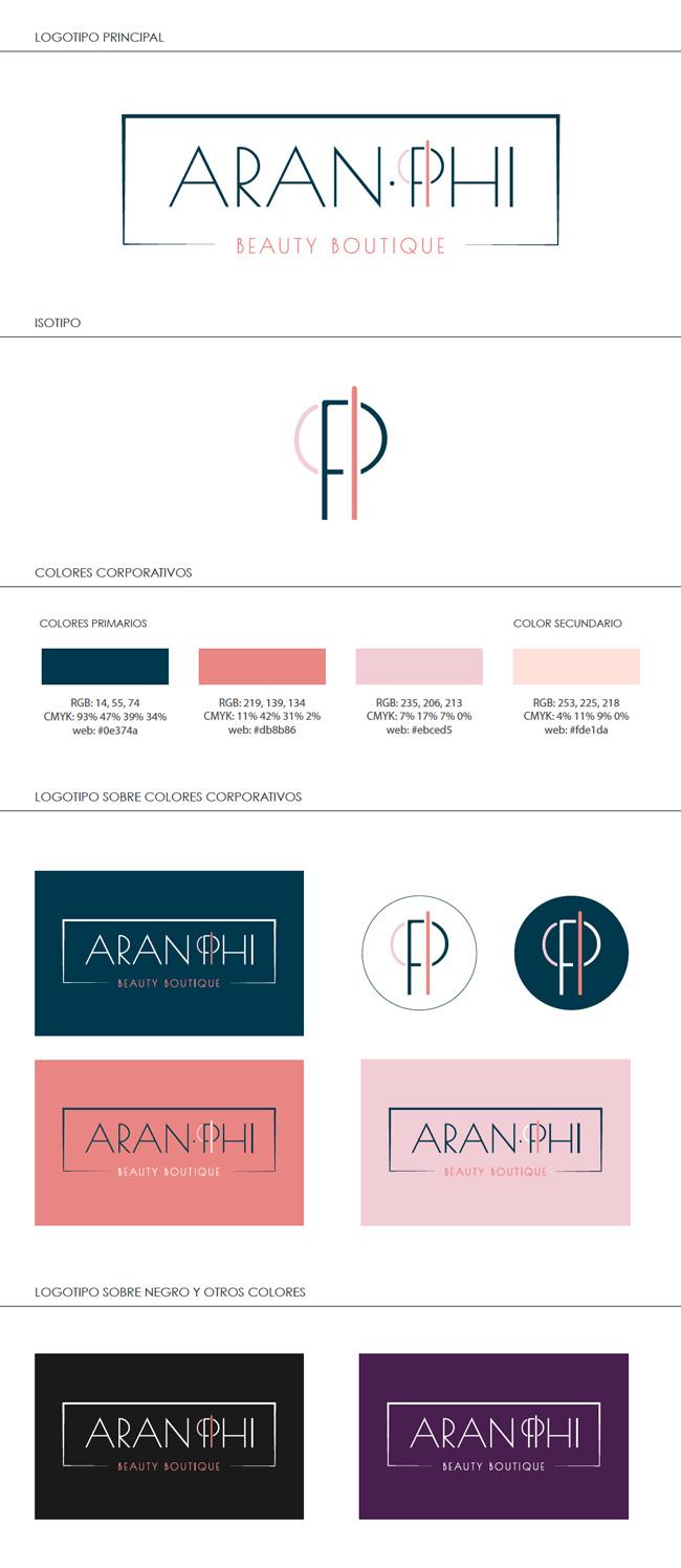 Manual corporativo clínica estética Aranphi