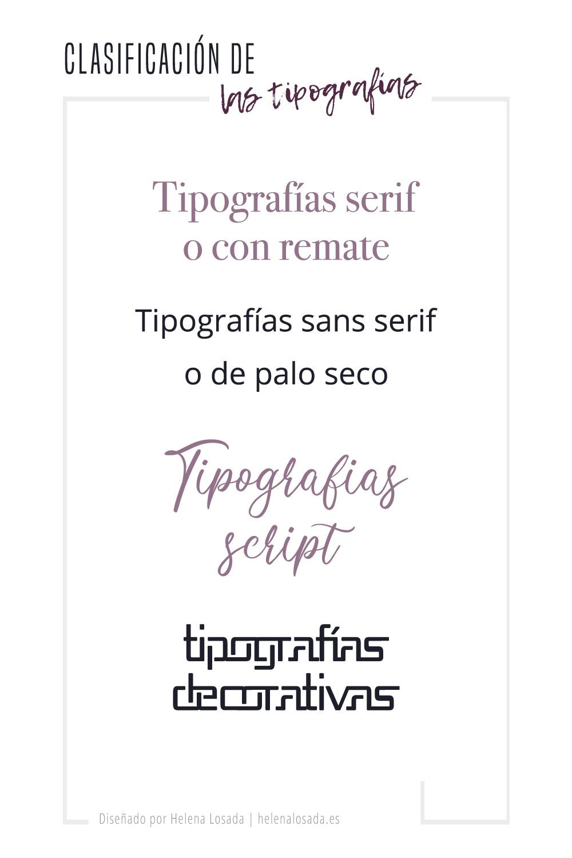 Clasificación de la tipografías por su anatomía
