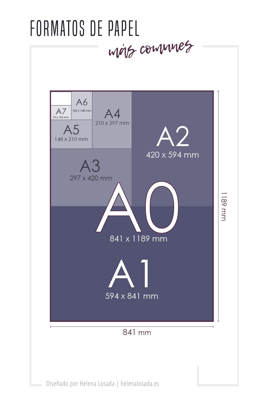 tamaños de papel din A