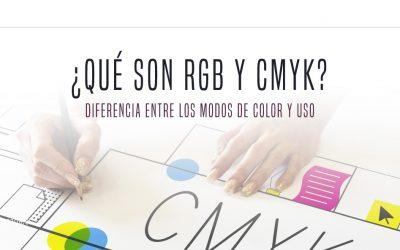 ¿Qué son RGB y CMYK?